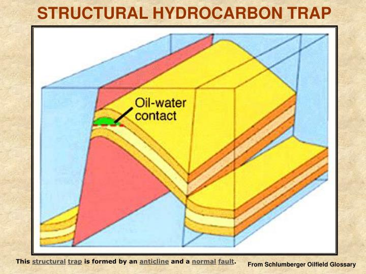 STRUCTURAL HYDROCARBON TRAP