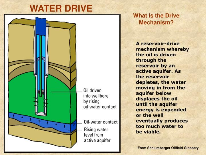 WATER DRIVE