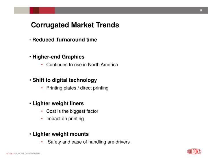 Corrugated Market Trends