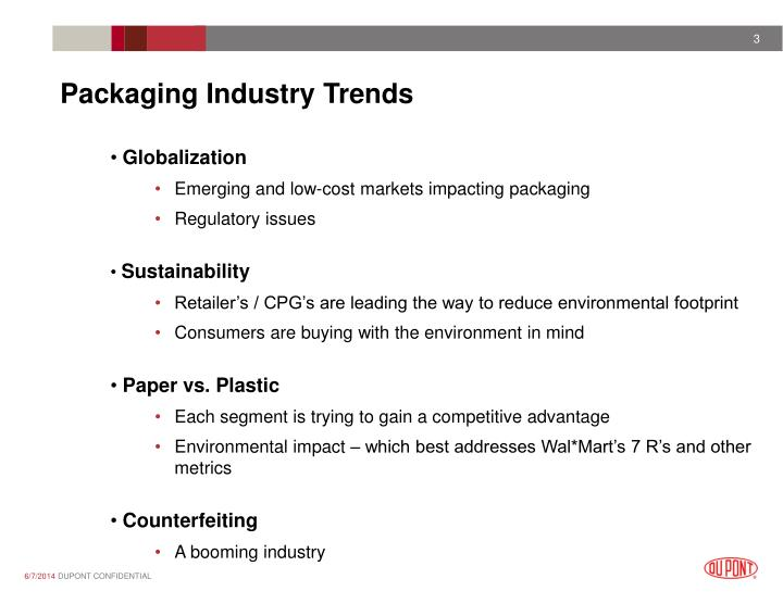 Packaging industry trends