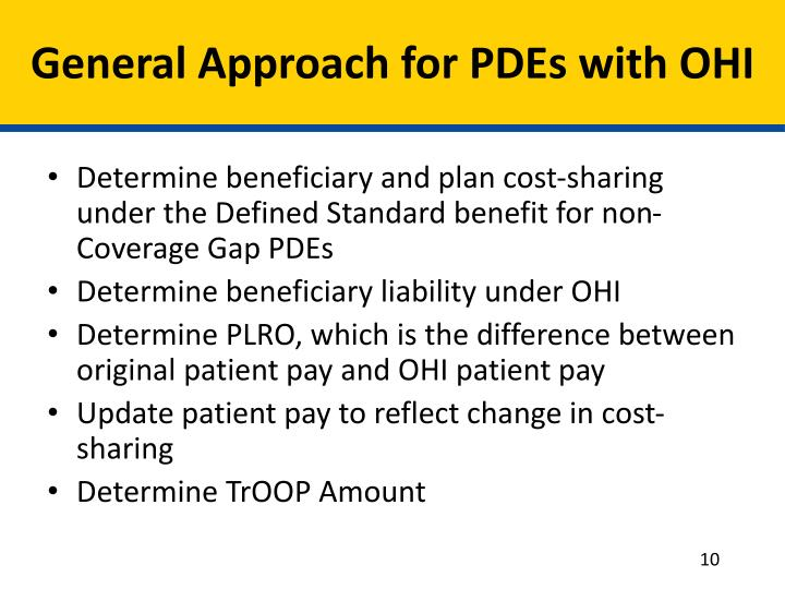 General Approach for PDEs with OHI