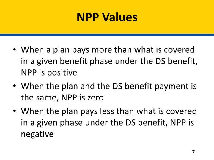 NPP Values