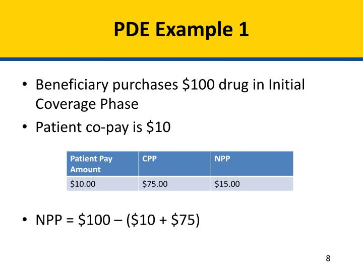 PDE Example 1