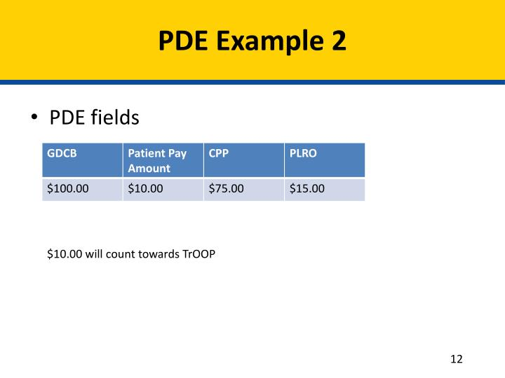 PDE Example 2