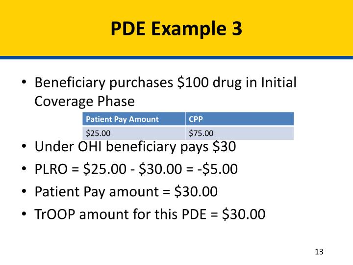 PDE Example 3