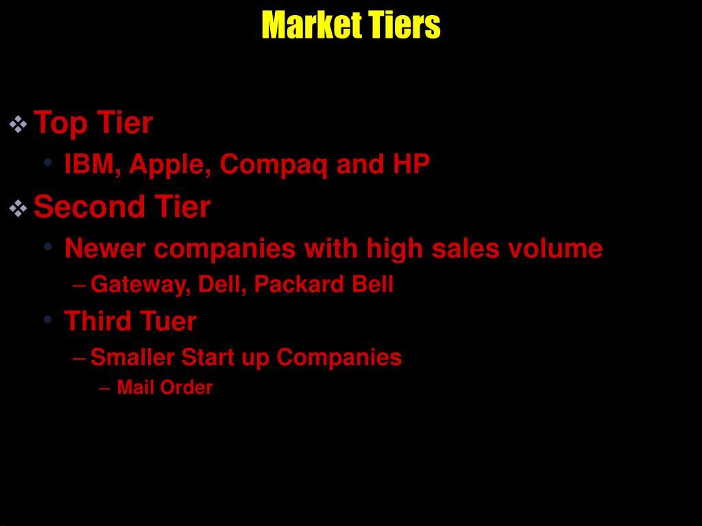 Market Tiers