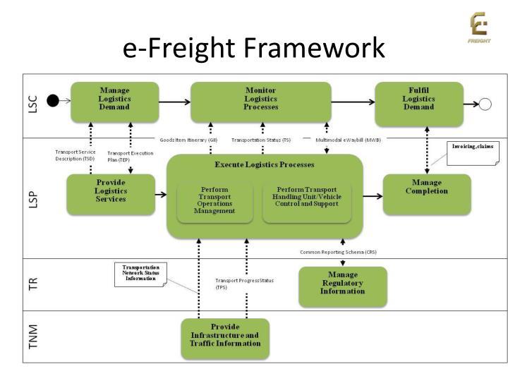 e-Freight Framework