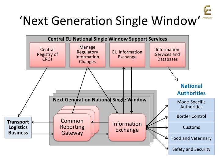'Next Generation Single Window'