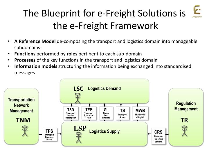 The Blueprint for e-Freight Solutions is
