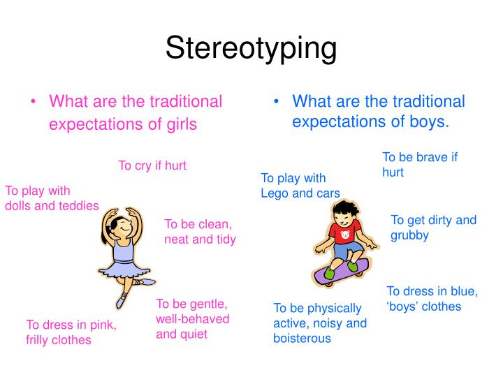 What are the traditional expectations of girls