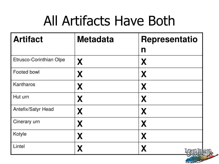 All Artifacts Have Both