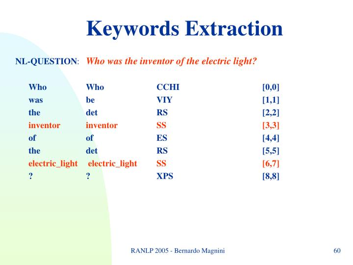 Keywords Extraction