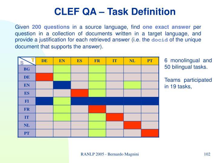 CLEF QA – Task Definition