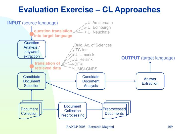 Evaluation Exercise – CL Approaches