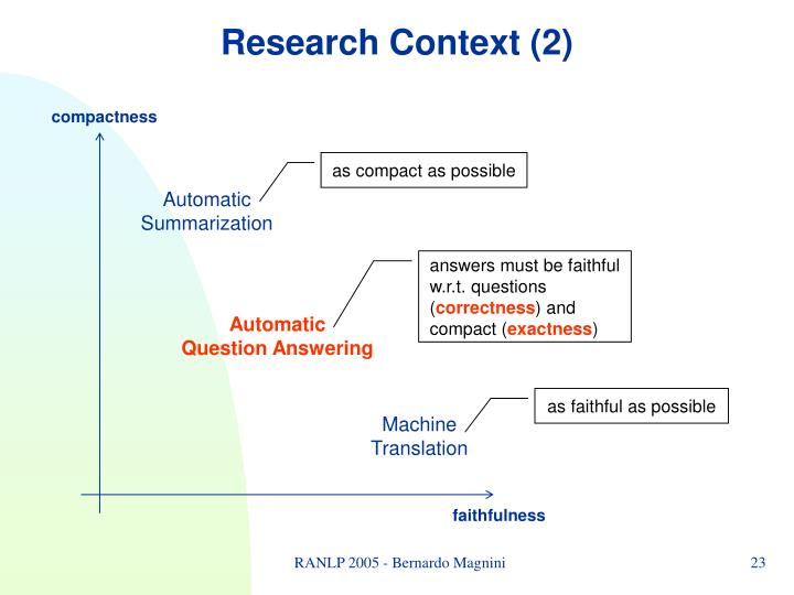 Research Context (2)