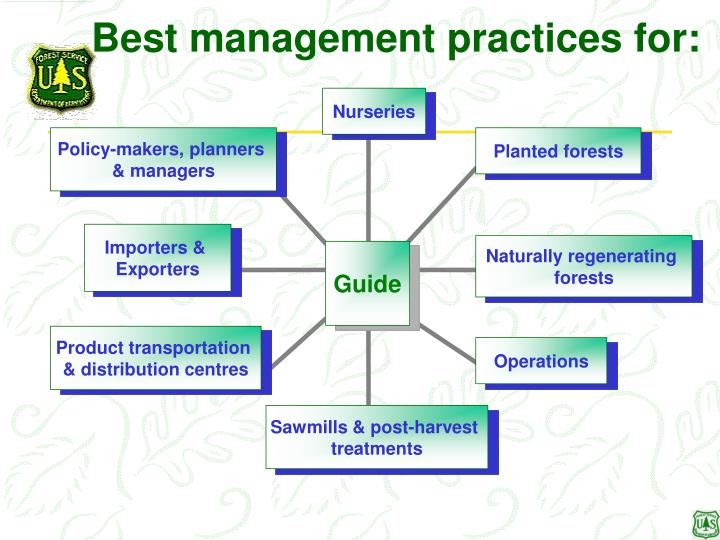 Best management practices for:
