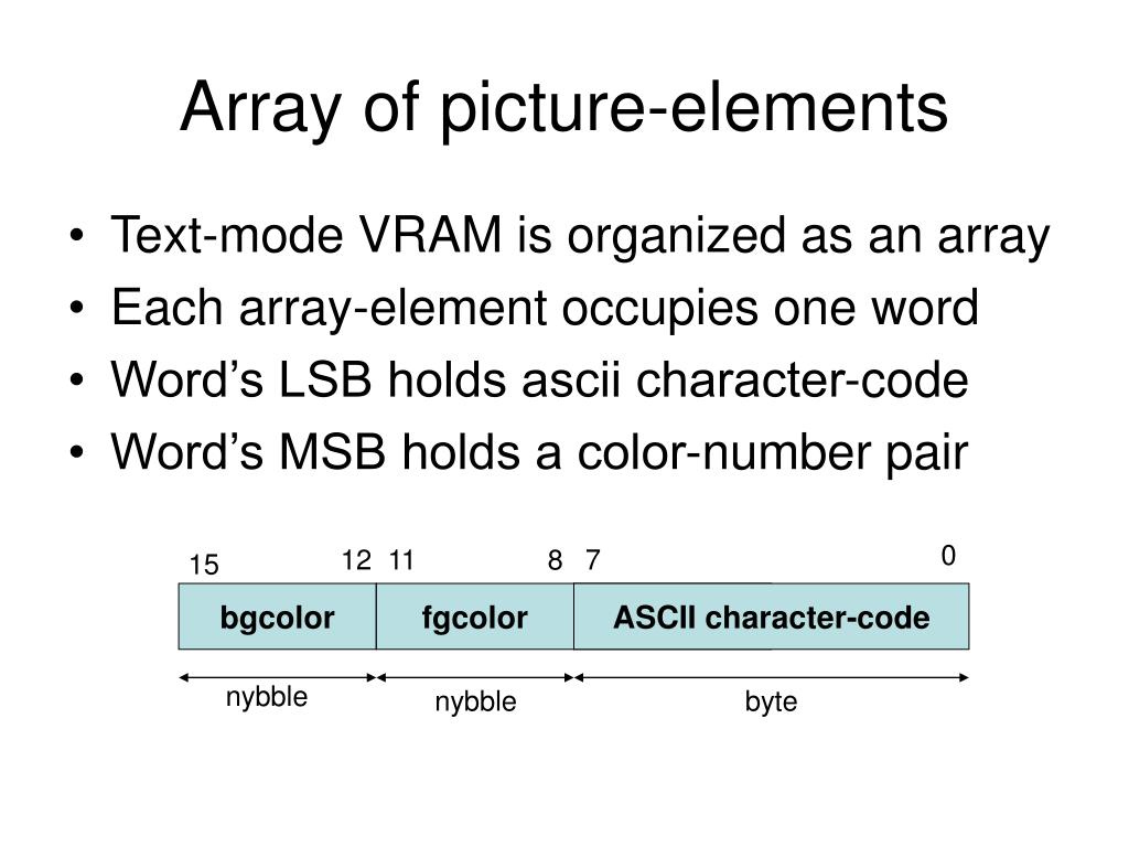 Array of picture-elements