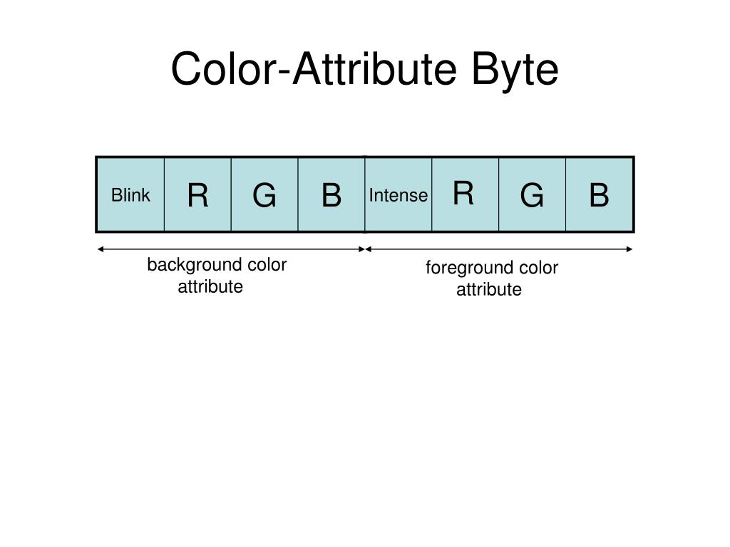 Color-Attribute Byte