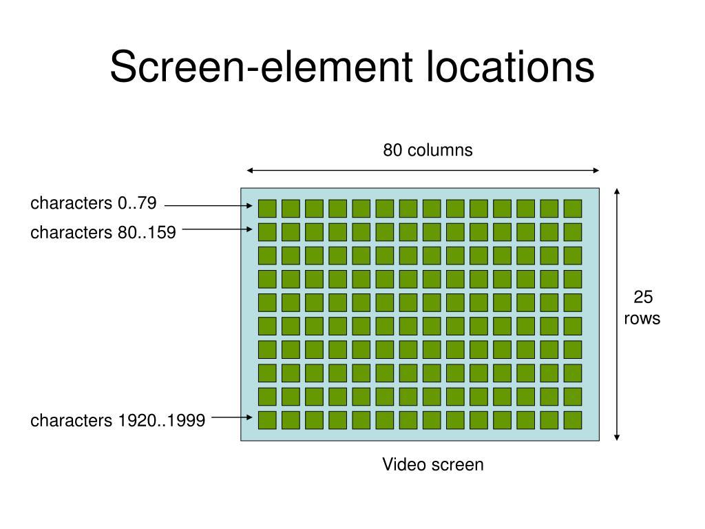 Screen-element locations