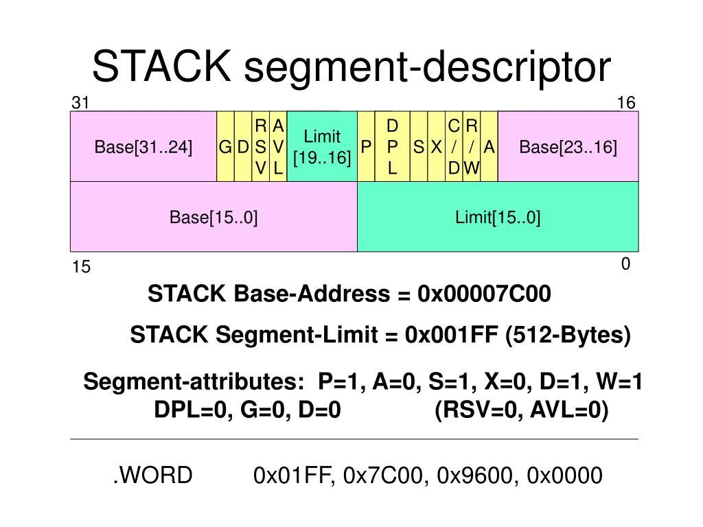 STACK segment-descriptor