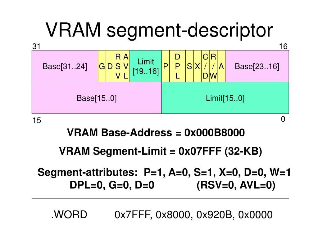 VRAM segment-descriptor