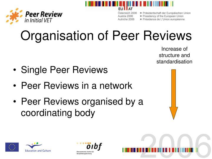 Organisation of Peer Reviews