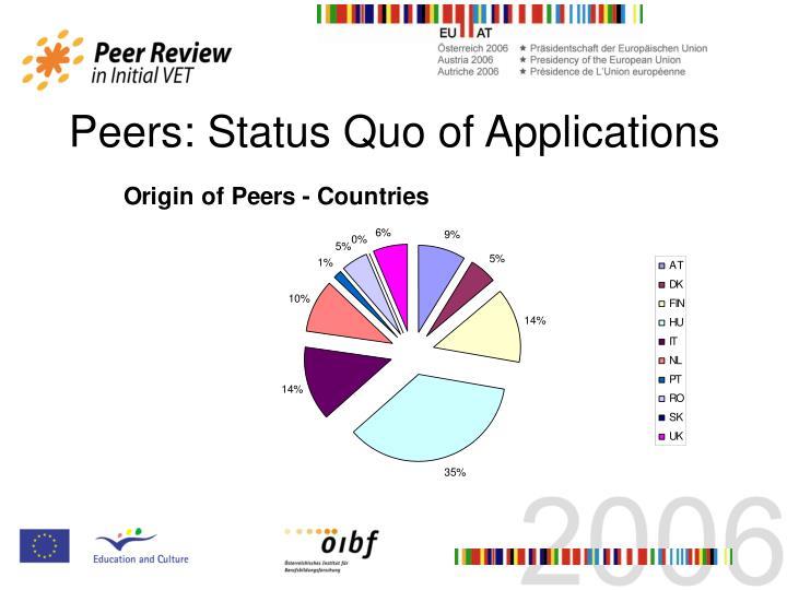 Peers: Status Quo of