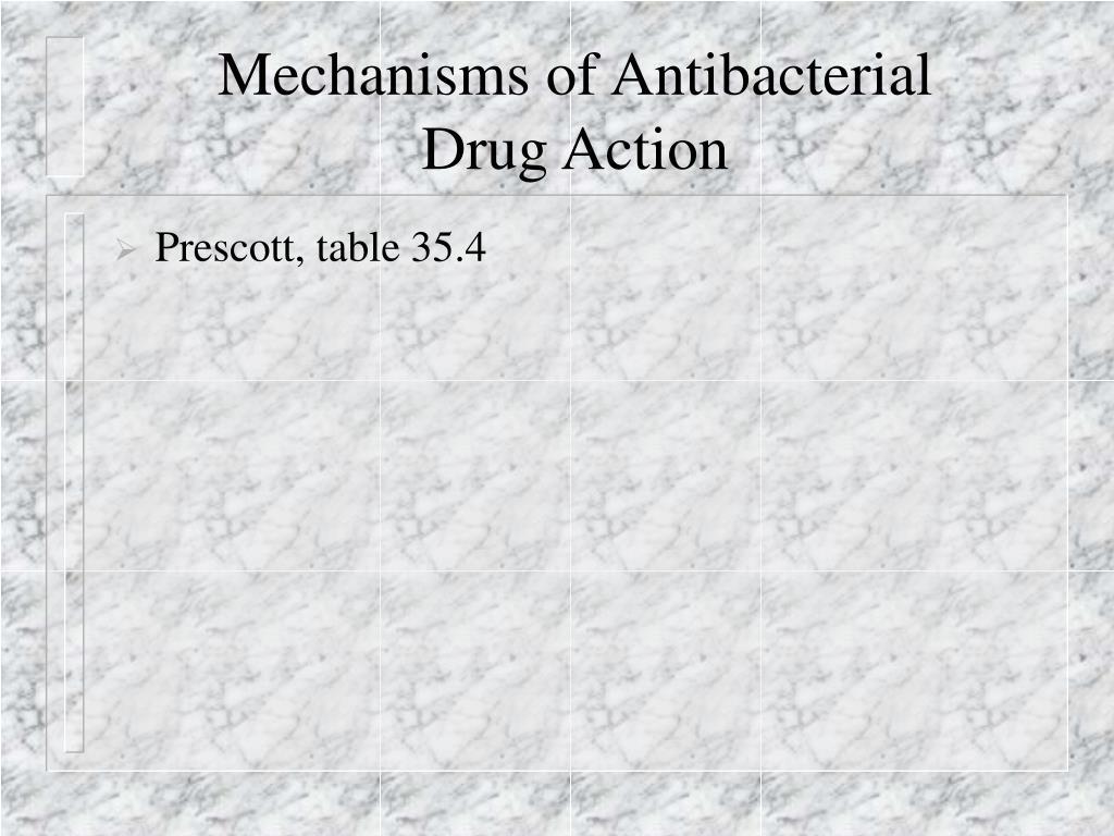 Mechanisms of Antibacterial