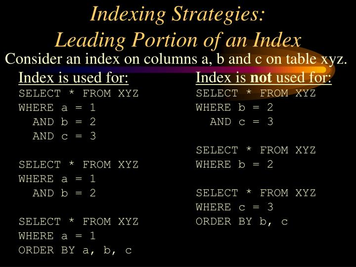 Indexing Strategies: