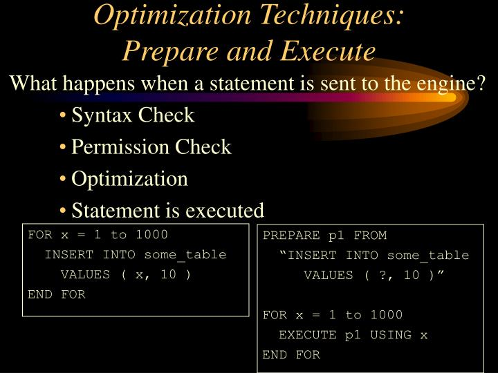 Optimization Techniques: