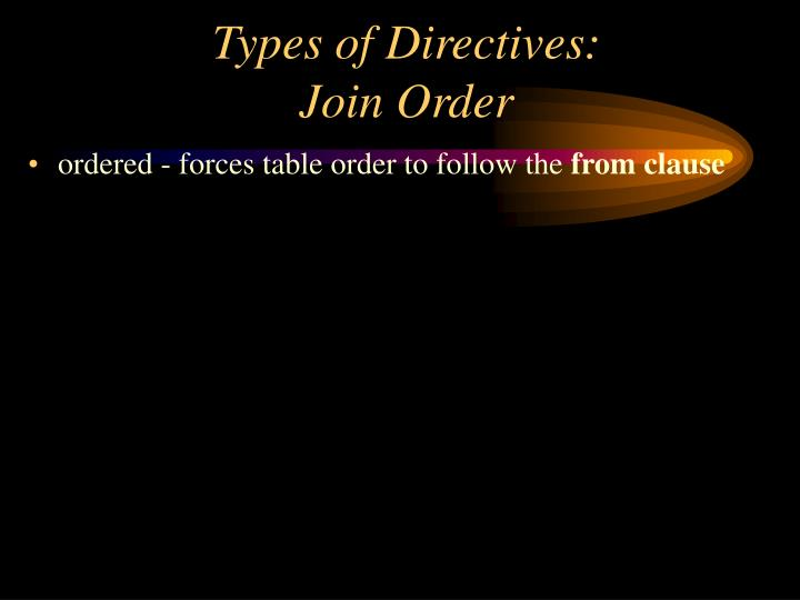 Types of Directives: