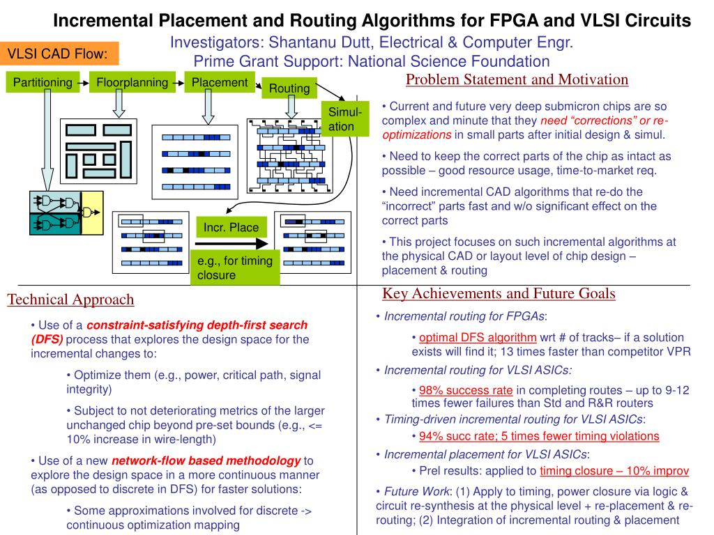 Incremental Placement and Routing Algorithms for FPGA and VLSI Circuits
