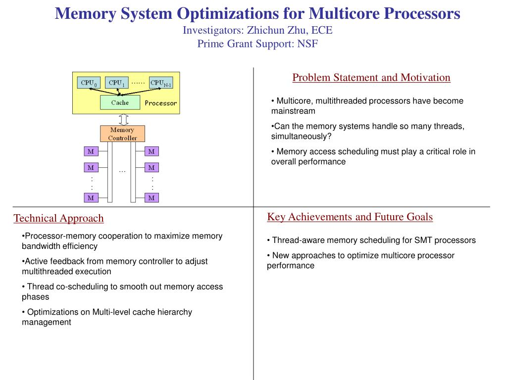 Memory System Optimizations for Multicore Processors