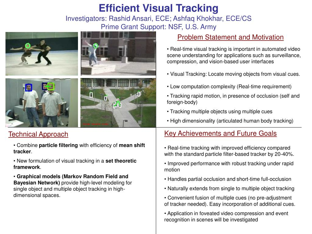 Efficient Visual Tracking