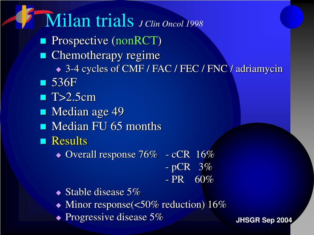 Milan trials