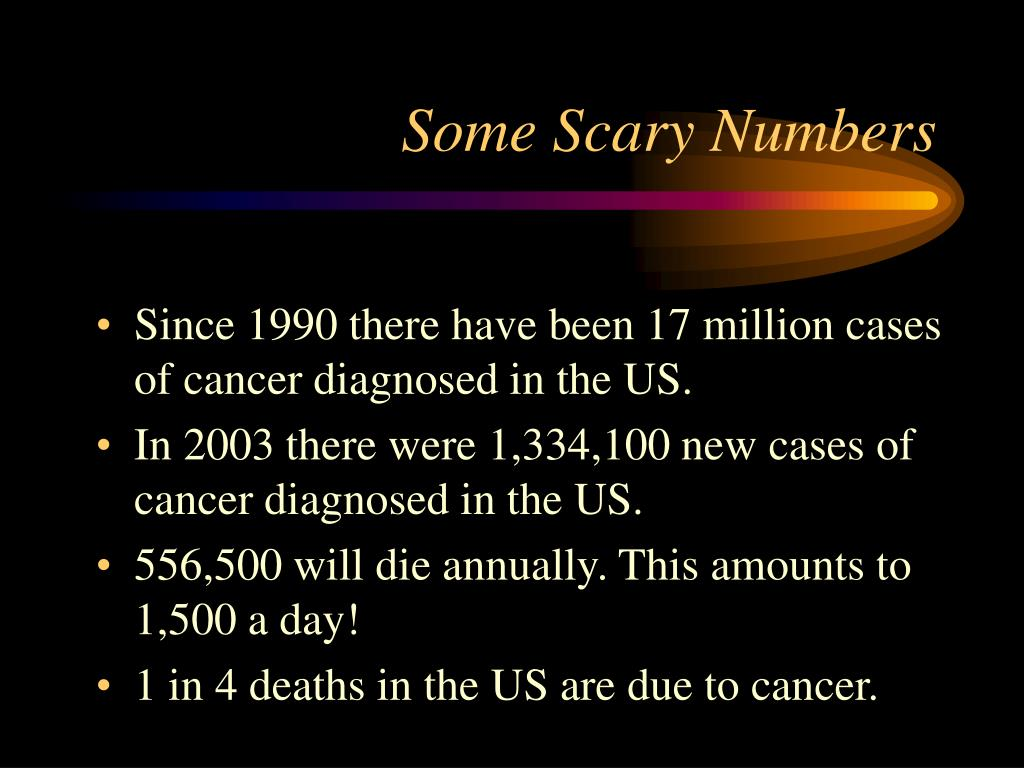 Some Scary Numbers