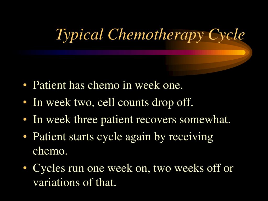 Typical Chemotherapy Cycle