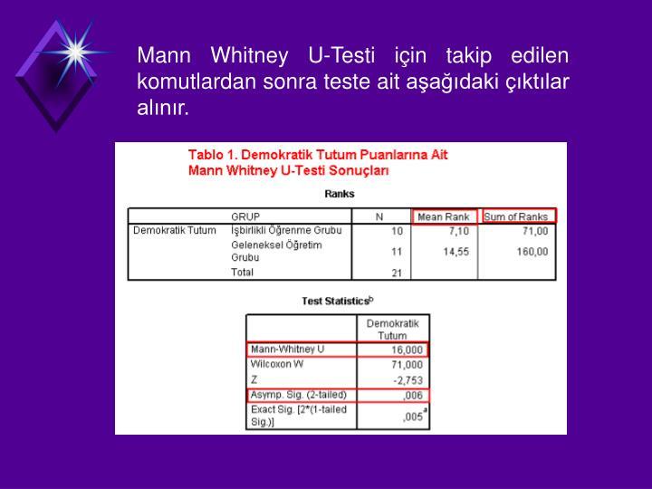 Mann Whitney U-Testi iin takip edilen komutlardan sonra teste ait aadaki ktlar alnr.