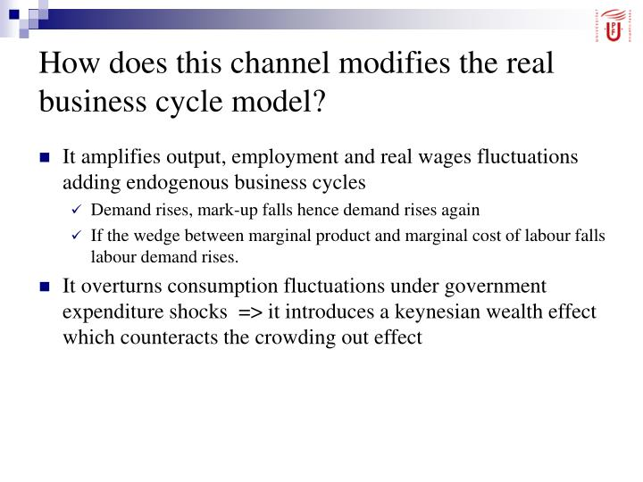 How does this channel modifies the real business cycle model?