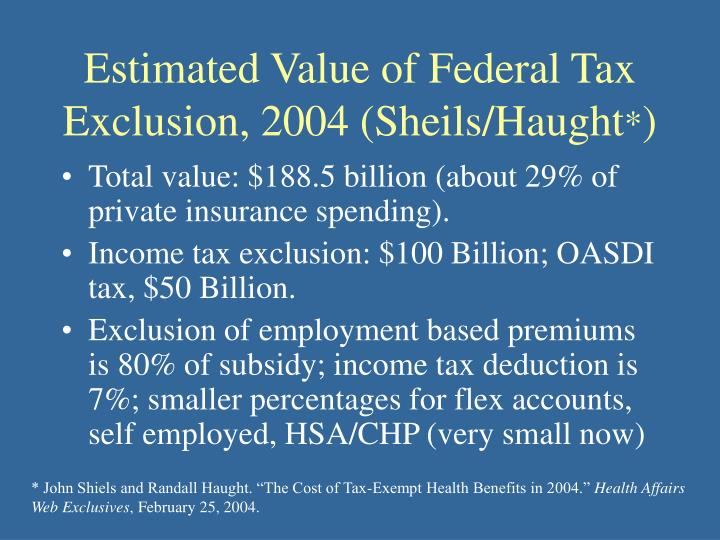 Estimated Value of Federal Tax Exclusion, 2004 (Sheils/Haught
