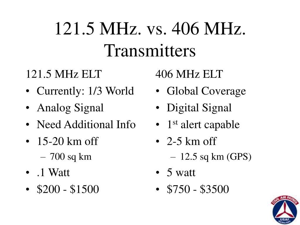 121.5 MHz ELT