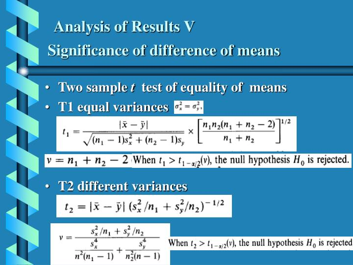 Significance of difference of means
