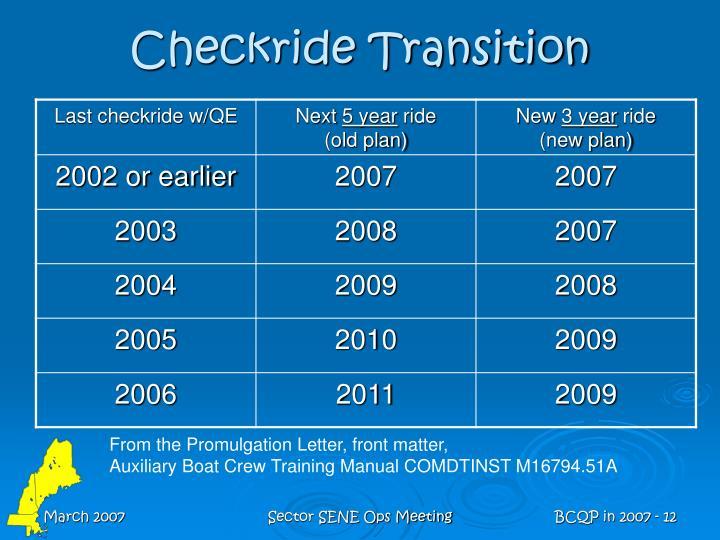 Checkride Transition