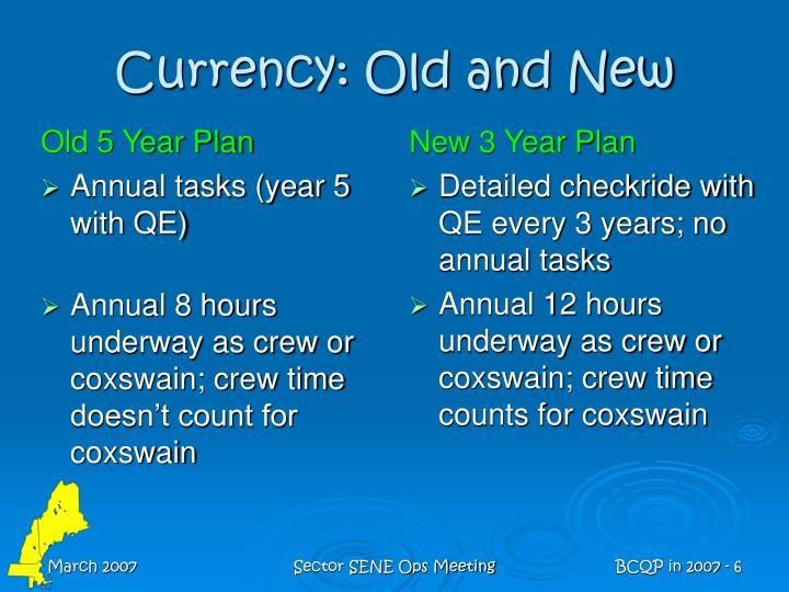 Old 5 Year Plan