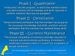 phase i qualification