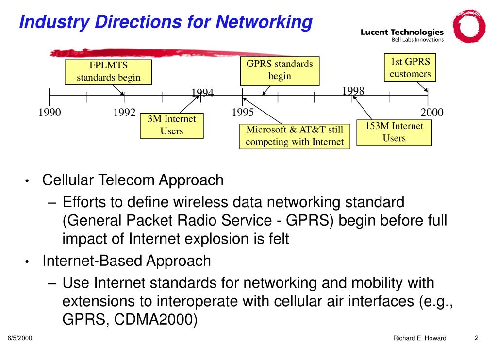 Industry Directions for Networking