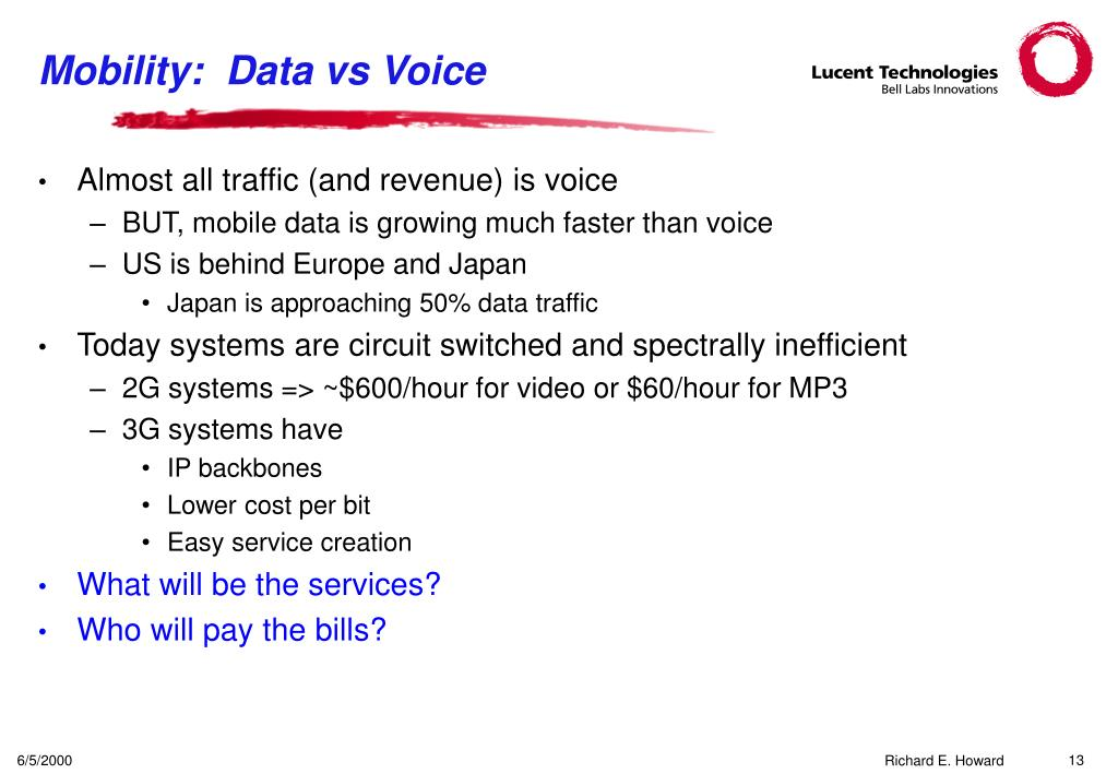 Mobility:  Data vs Voice