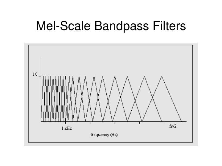 Mel-Scale Bandpass Filters