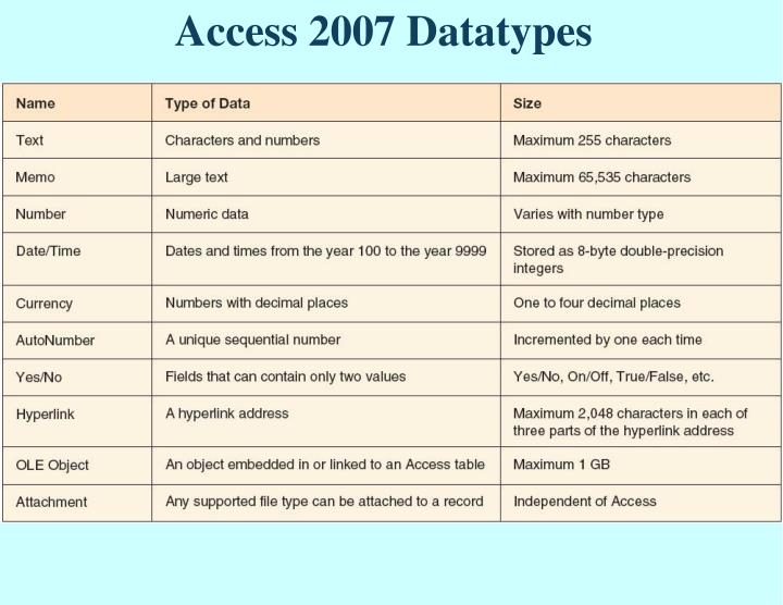 Access 2007 Datatypes