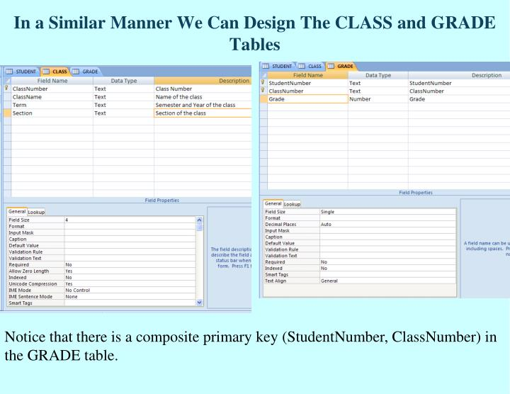 In a Similar Manner We Can Design The CLASS and GRADE Tables